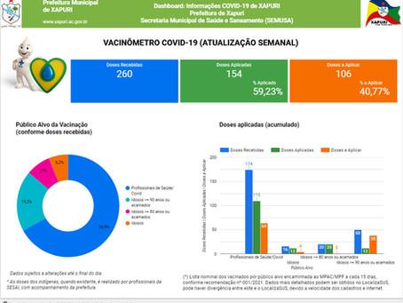 Prefeitura apresenta boletim epidemiológico interativo e vacinômetro digital