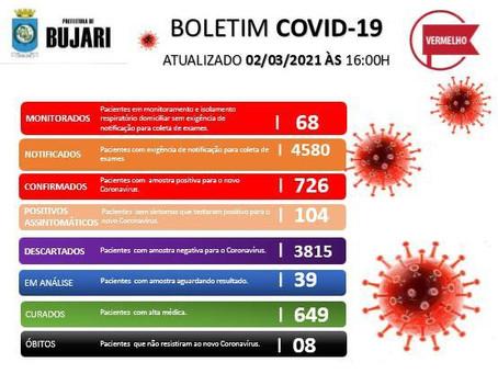 Boletim covid-19, atualizado em 02 de março de 2021