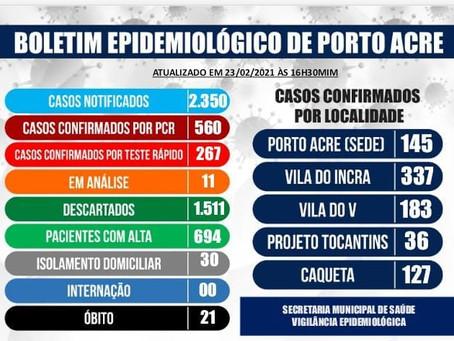 Boletim epidemiológico atualizado, 23 de fevereiro de 2021