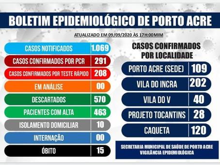 Boletim epidemiológico atualizado,  09 de setembro de 2020