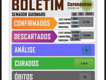 Boletim Covid-19, atualizado em 20 de julho de 2021