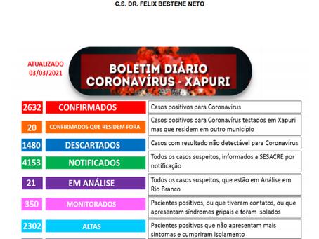 Boletim Covid-19, atualizado em 03 de março de 2021