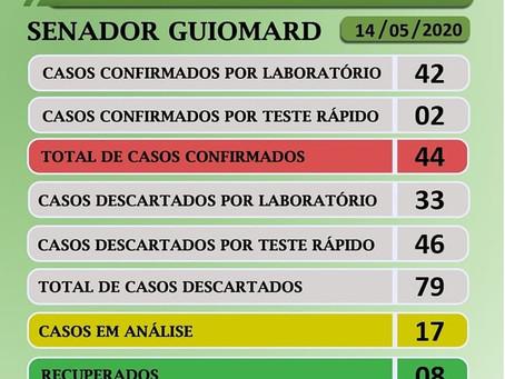 Boletim desta quinta-feira, vemos o aumento de 2 casos da Covid-19 em nosso município