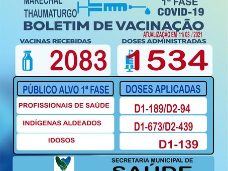 Vacinômetro, atualizado em 11/03/2021