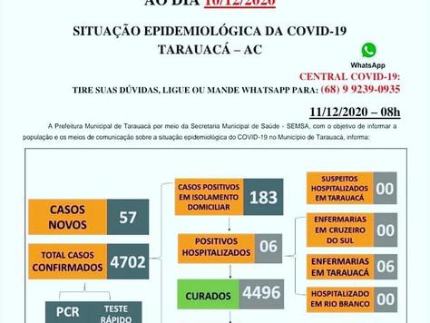 Boletim Covid-19 atualizado, 10 de dezembro de 2020