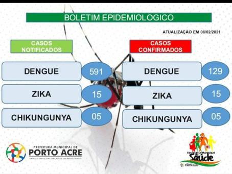 Dengue, atualizado em 08 de fevereiro de 2021