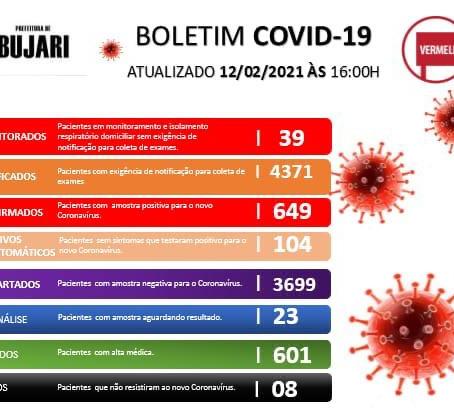 Boletim covid-19, atualizado em 12 de fevereiro de 2021