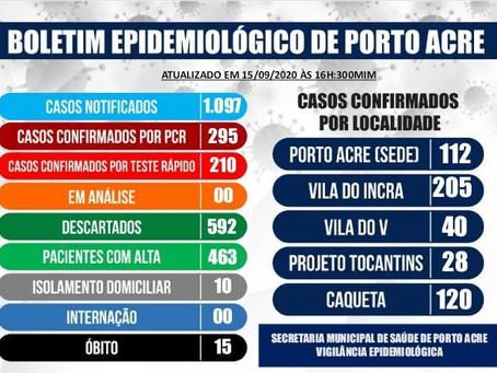 Boletim epidemiológico atualizado,  15 de setembro de 2020