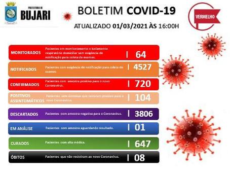 Boletim covid-19, atualizado em 01 de março de 2021