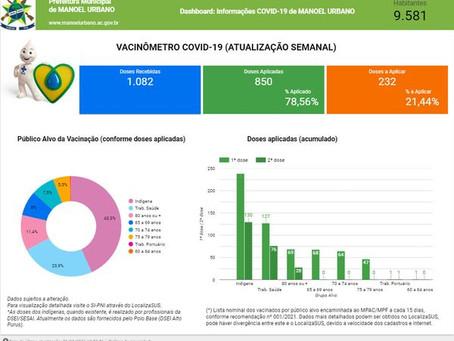Boletim Epidemiológico e vacinômetro da covid-19 de Manoel Urbano