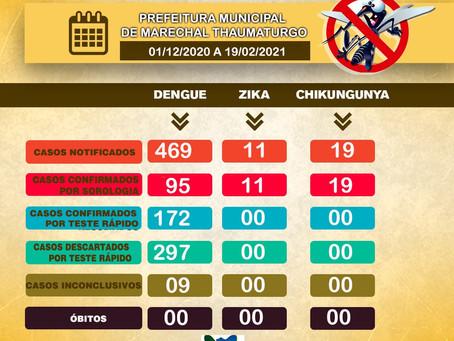Boletim Dengue, atualizado em 01/12/2020 até 19/02/2021
