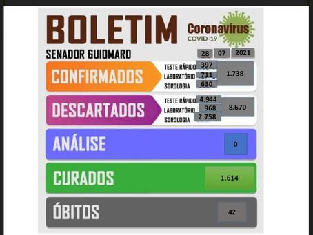 Boletim Covid-19, atualizado em 28 de julho de 2021