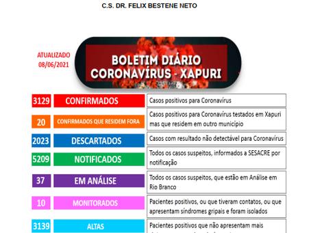 Boletim Covid-19, atualizado em 08 de junho de 2021