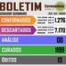Boletim Covid-19 atualizado, 13 de Novembro de 2020
