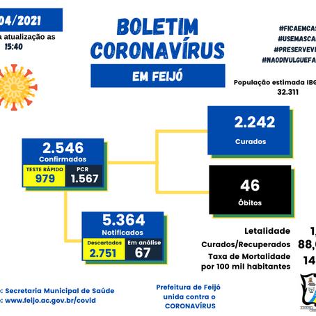 Boletim covid-19, atualizado em 08 de abril de 2021