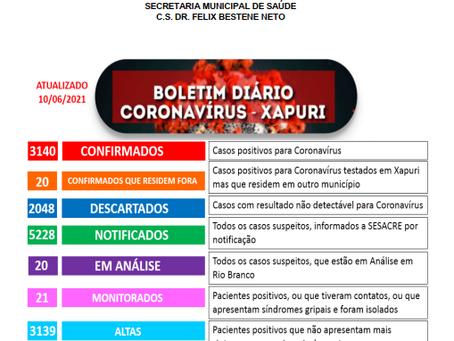 Boletim Covid-19, atualizado em 10 de junho de 2021