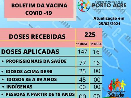 Vacinômetro 25 de fevereiro de 2021