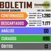 Boletim Covid-19 atualizado, 16 de Novembro de 2020