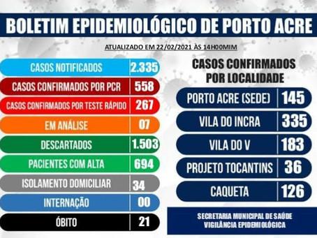 Boletim epidemiológico atualizado, 22 de fevereiro de 2021