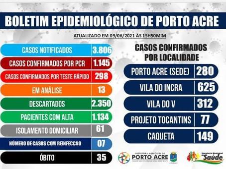 Boletim epidemiológico, 09 de junho de 2021