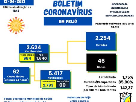 Boletim covid-19, atualizado em 12 de abril de 2021