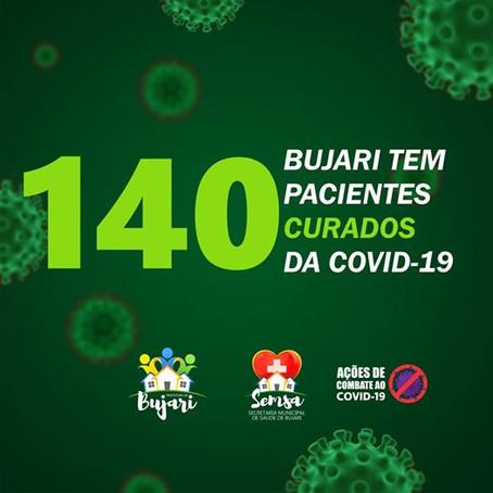 Prefeitura de Bujari alcança marca de 140 pacientes curados da covid-19