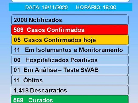 Boletim informativo covid-19, atualizado em 19 de novembro 2020