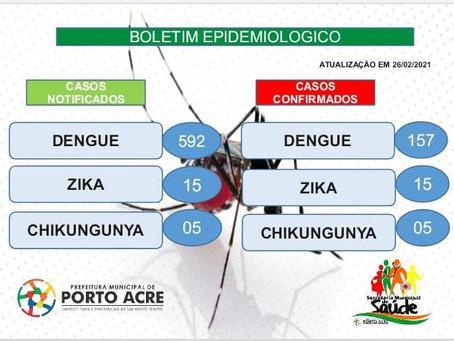 Dengue, atualizado em 26 de fevereiro de 2021