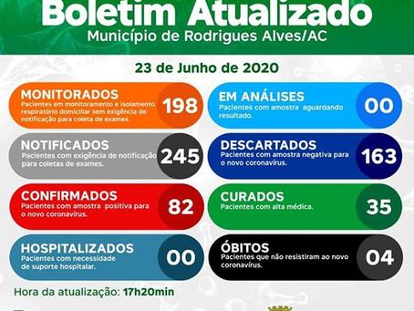 Boletim Covid-19 atualizado, 23 de junho de 2020