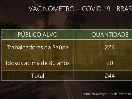 Vacinômetro - Covid-19 - 08/02/2021