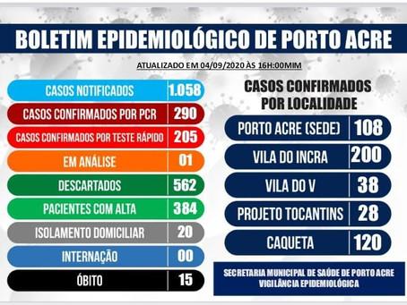 Boletim epidemiológico atualizado,  04 de setembro de 2020