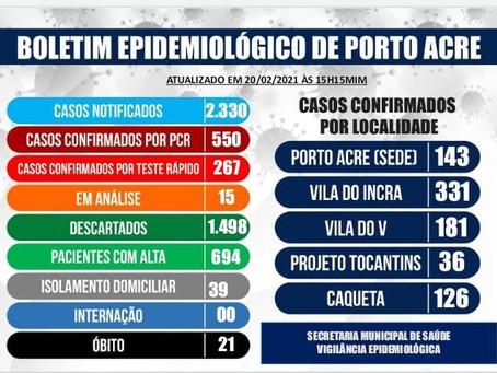 Boletim epidemiológico atualizado, 20 de fevereiro de 2021