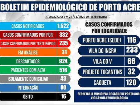 Boletim epidemiológico atualizado,  27 de novembro de 2020