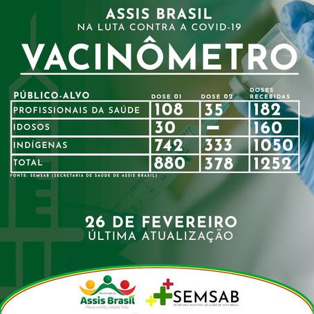 Vacinômetro 26 de fevereiro de 2021