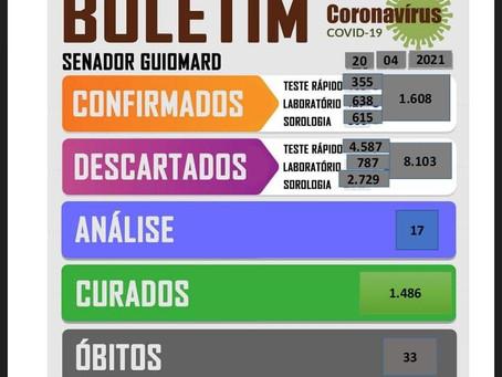 Boletim Covid-19, atualizado em 20 de abril de 2021