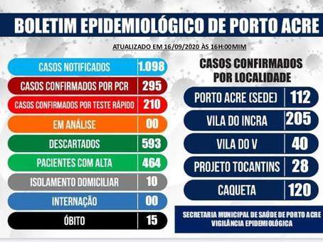 Boletim epidemiológico atualizado,  16 de setembro de 2020