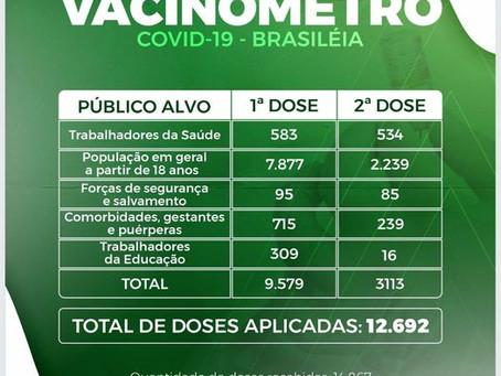 Vacinômetro, atualizado em 16 de julho de 2021