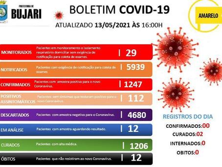 Covid-19, atualizado em 13 de maio de 2021