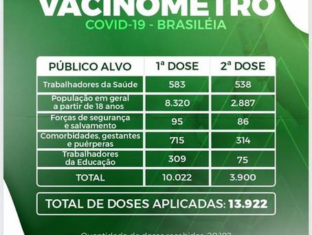 Vacinômetro, atualizado em 22 de julho de 2021