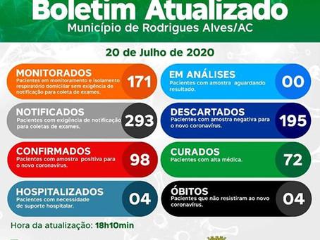 Boletim Covid-19 atualizado, 20 de julho de 2020
