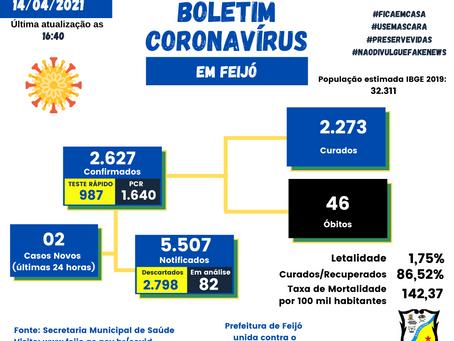Boletim covid-19, atualizado em 14 de abril de 2021
