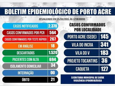 Boletim epidemiológico atualizado, 25 de fevereiro de 2021