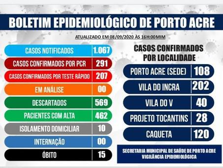Boletim epidemiológico atualizado,  08 de setembro de 2020