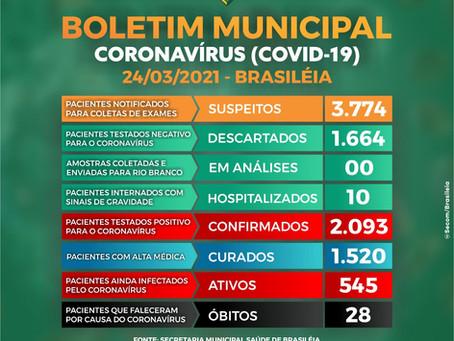 Boletim Covid atualizado, 24 de março de 2021