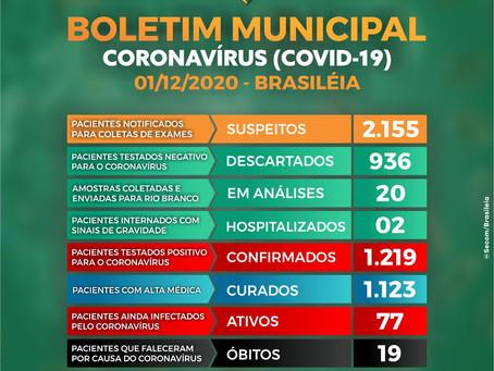 Boletim Covid-19 atualizado, 01 de Dezembro de 2020