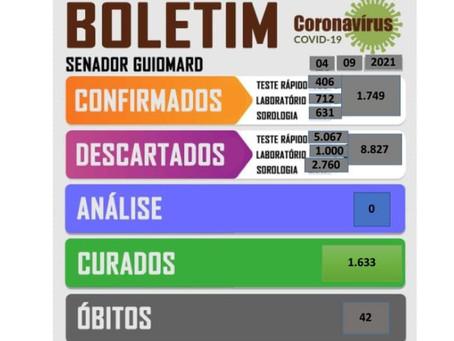 Boletim Covid-19, atualizado em 04 de Setembro de 2021