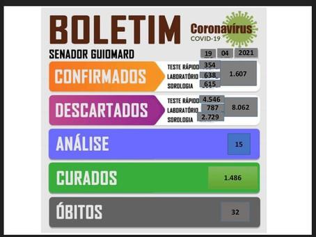 Boletim Covid-19, atualizado em 19 de abril de 2021