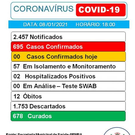 Boletim Covid, atualizado em 8 de janeiro de 2021