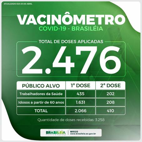 Vacinômetro, atualizado em 03 de abril de 2021