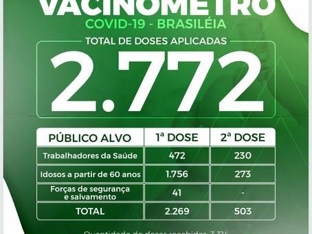 Vacinômetro, atualizado em 08 de abril de 2021